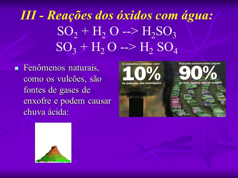 III - Reações dos óxidos com água: SO 2 + H 2 O --> H 2 SO 3 SO 3 + H 2 O --> H 2 SO 4  Fenômenos naturais, como os vulcões, são fontes de gases de e