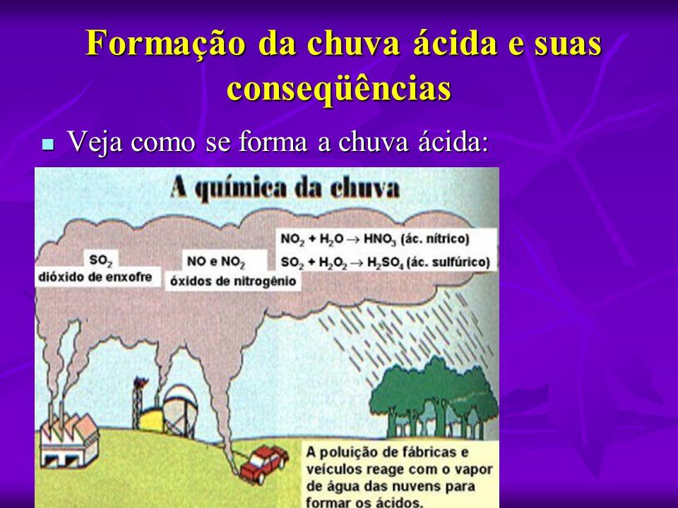 Formação da chuva ácida e suas conseqüências Formação da chuva ácida e suas conseqüências  Veja como se forma a chuva ácida:
