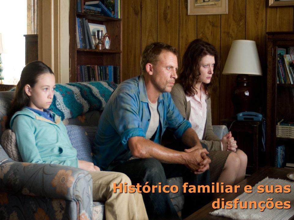 Histórico familiar e suas disfunções