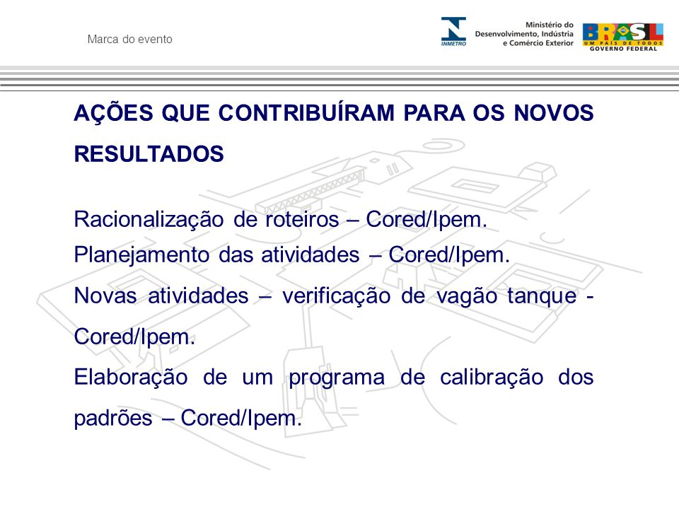 Marca do evento AÇÕES QUE CONTRIBUÍRAM PARA OS NOVOS RESULTADOS Racionalização de roteiros – Cored/Ipem.