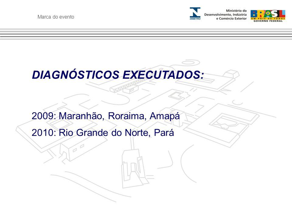Marca do evento DIAGNÓSTICOS EXECUTADOS: 2009: Maranhão, Roraima, Amapá 2010: Rio Grande do Norte, Pará