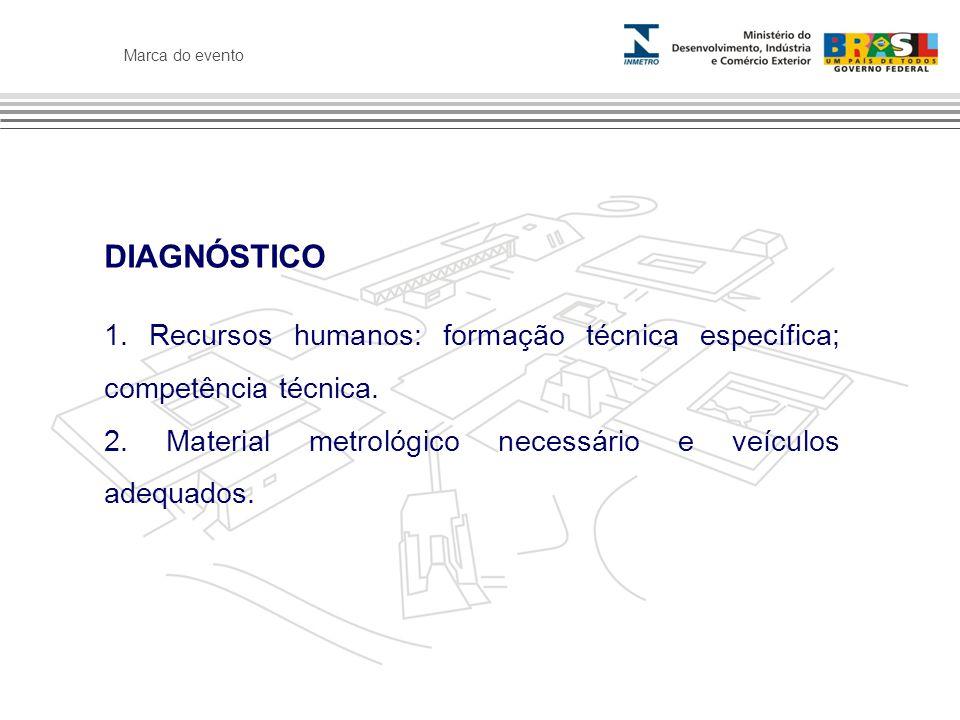 Marca do evento DIAGNÓSTICO 1.Recursos humanos: formação técnica específica; competência técnica.