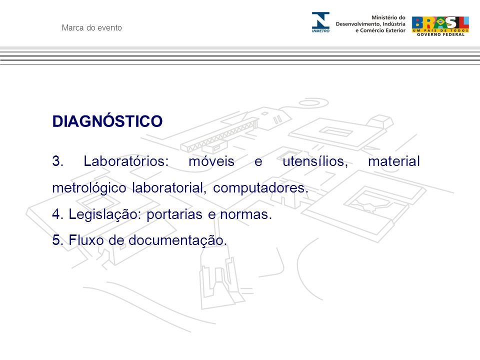 Marca do evento DIAGNÓSTICO 3.