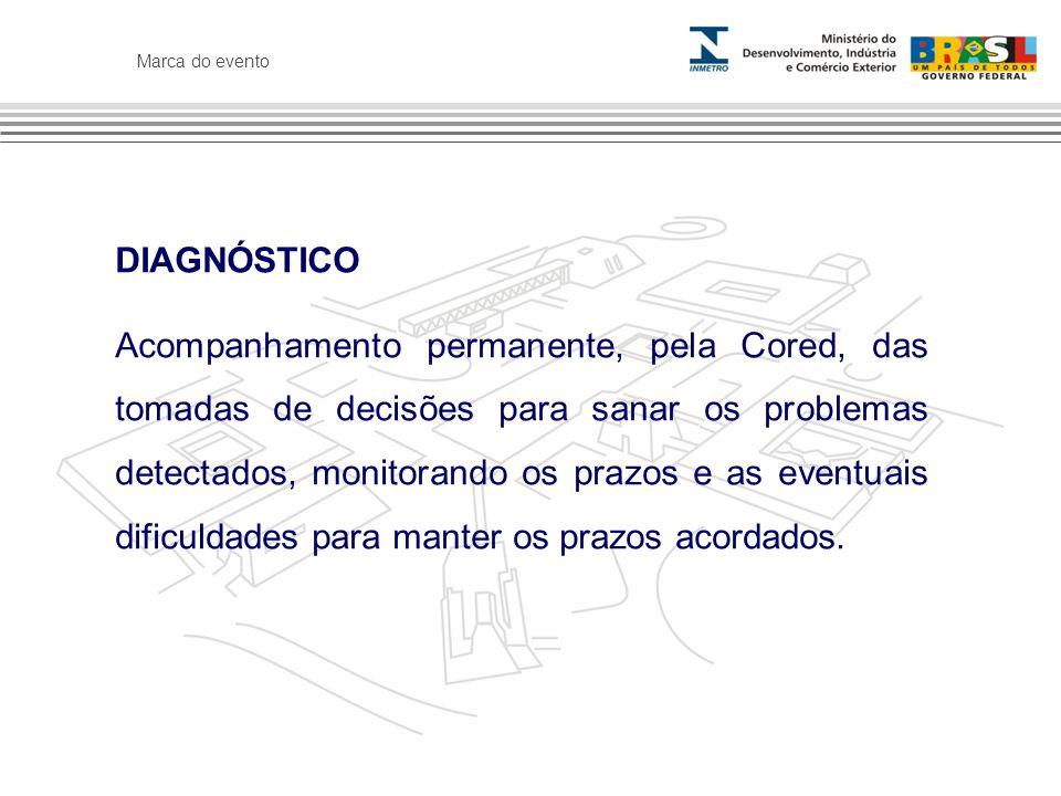 Marca do evento DIAGNÓSTICO Acompanhamento permanente, pela Cored, das tomadas de decisões para sanar os problemas detectados, monitorando os prazos e as eventuais dificuldades para manter os prazos acordados.