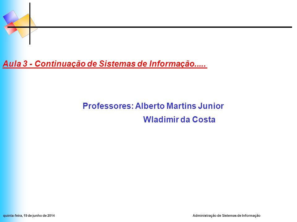 Administração de Sistemas de Informaçãoquinta-feira, 19 de junho de 2014 Aula 3 - Continuação de Sistemas de Informação.....