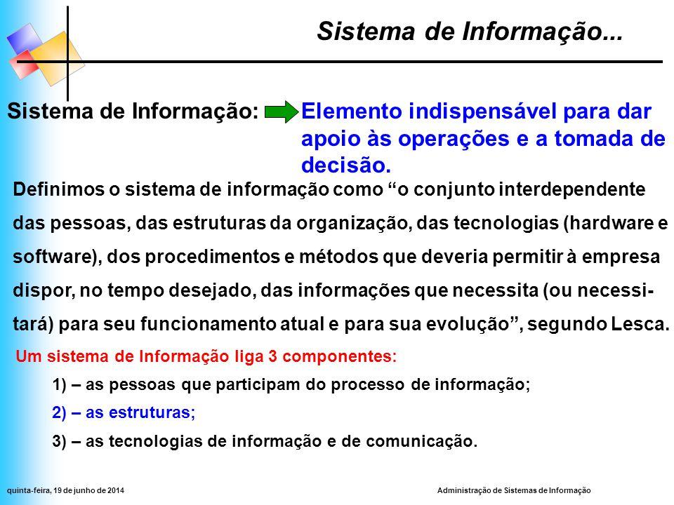 Administração de Sistemas de Informaçãoquinta-feira, 19 de junho de 2014 InterpretaçãoPrediçãoDiagnósticoDesenhoPlanejamento Sistema de Informação...