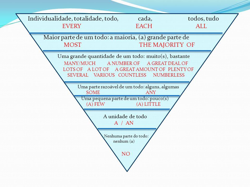 Individualidade, totalidade, todo, cada, todos, tudo EVERY EACH ALL Maior parte de um todo: a maioria, (a) grande parte de MOST THE MAJORITY OF Uma gr