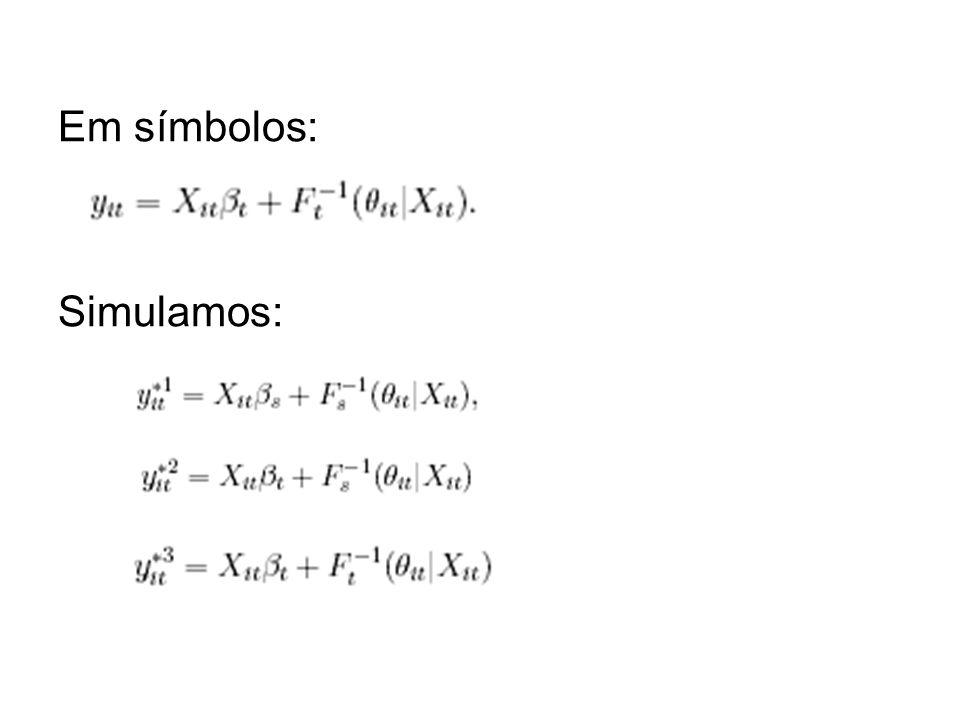 Em símbolos: Simulamos: