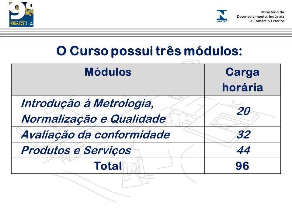 O Curso possui três módulos: Módulos Carga horária Introdução à Metrologia, Normalização e Qualidade 20 Avaliação da conformidade32 Produtos e Serviços44 Total96