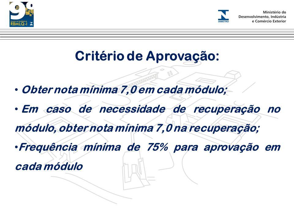 Critério de Aprovação: • Obter nota mínima 7,0 em cada módulo; • Em caso de necessidade de recuperação no módulo, obter nota mínima 7,0 na recuperação; • Frequência mínima de 75% para aprovação em cada módulo
