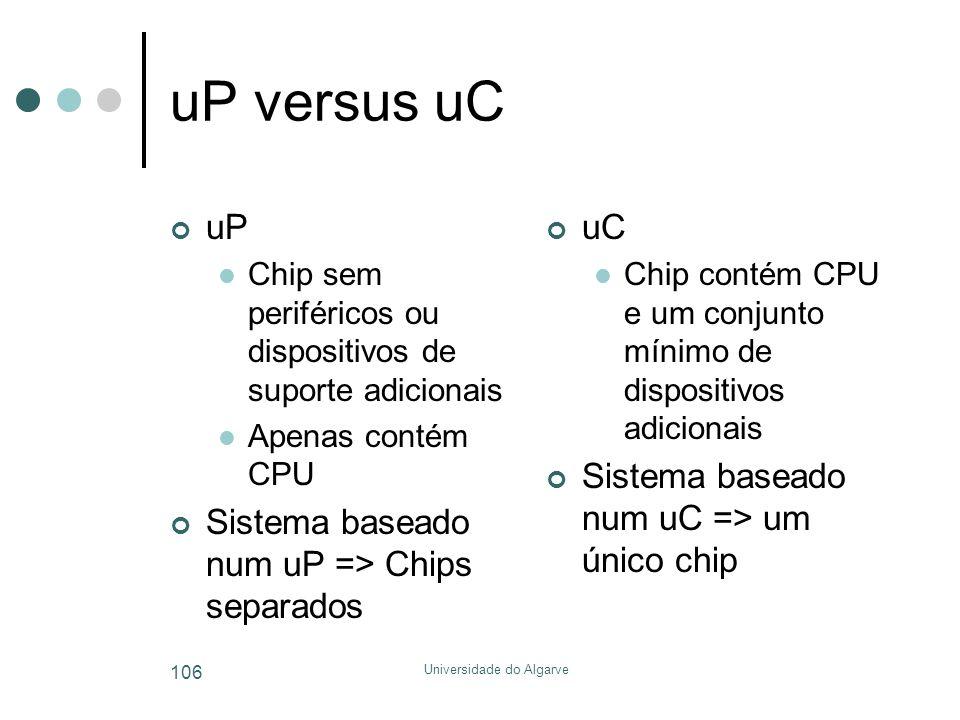 Universidade do Algarve 106 uP versus uC uP  Chip sem periféricos ou dispositivos de suporte adicionais  Apenas contém CPU Sistema baseado num uP => Chips separados uC  Chip contém CPU e um conjunto mínimo de dispositivos adicionais Sistema baseado num uC => um único chip