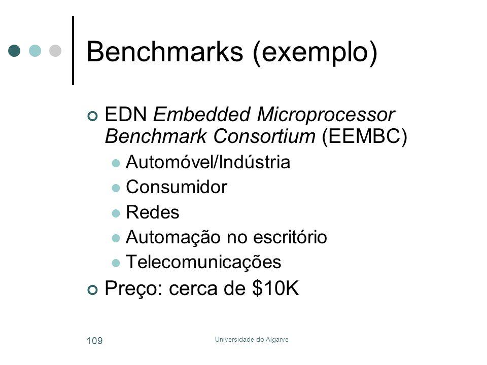 Universidade do Algarve 109 Benchmarks (exemplo) EDN Embedded Microprocessor Benchmark Consortium (EEMBC)  Automóvel/Indústria  Consumidor  Redes  Automação no escritório  Telecomunicações Preço: cerca de $10K
