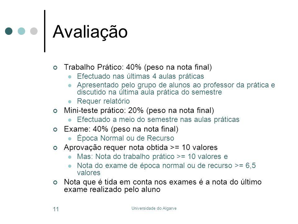 Universidade do Algarve 11 Avaliação Trabalho Prático: 40% (peso na nota final)  Efectuado nas últimas 4 aulas práticas  Apresentado pelo grupo de a