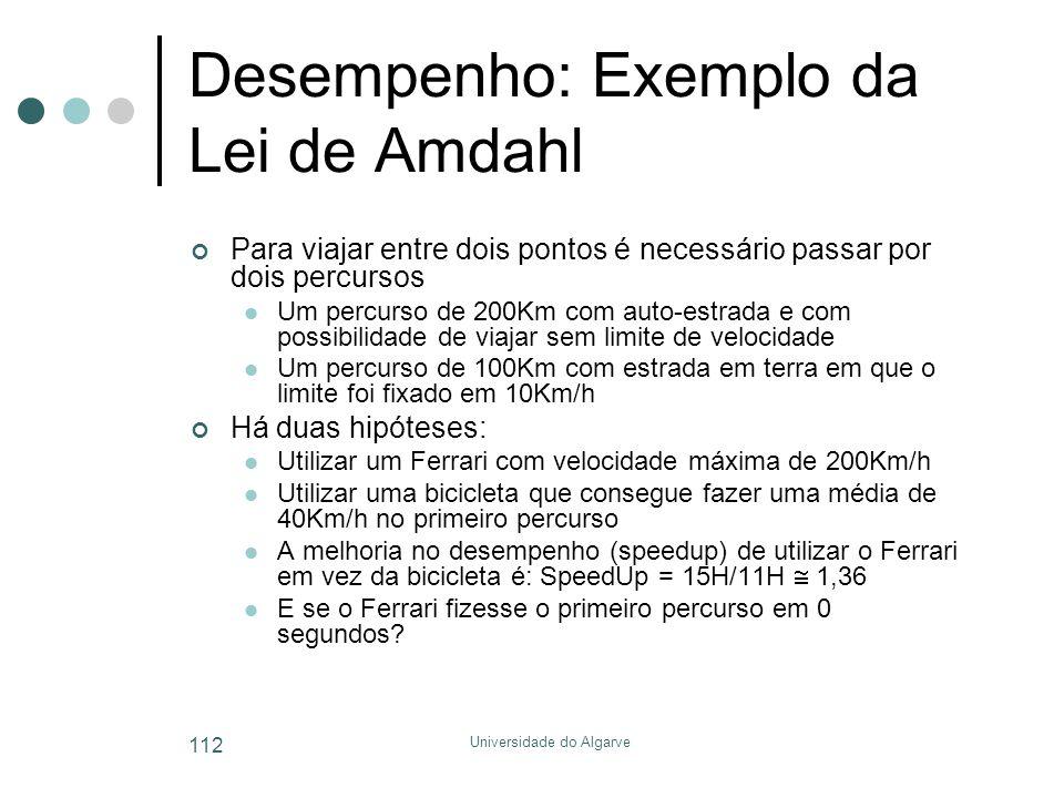 Universidade do Algarve 112 Desempenho: Exemplo da Lei de Amdahl Para viajar entre dois pontos é necessário passar por dois percursos  Um percurso de 200Km com auto-estrada e com possibilidade de viajar sem limite de velocidade  Um percurso de 100Km com estrada em terra em que o limite foi fixado em 10Km/h Há duas hipóteses:  Utilizar um Ferrari com velocidade máxima de 200Km/h  Utilizar uma bicicleta que consegue fazer uma média de 40Km/h no primeiro percurso  A melhoria no desempenho (speedup) de utilizar o Ferrari em vez da bicicleta é: SpeedUp = 15H/11H  1,36  E se o Ferrari fizesse o primeiro percurso em 0 segundos?