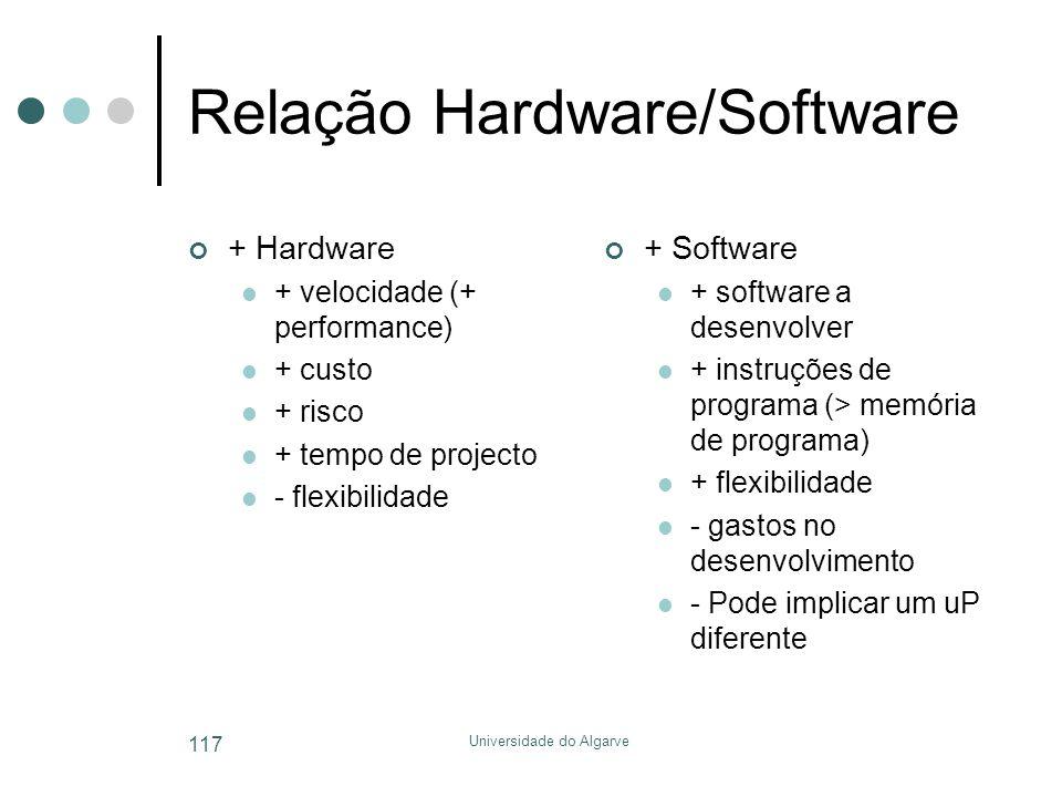 Universidade do Algarve 117 Relação Hardware/Software + Hardware  + velocidade (+ performance)  + custo  + risco  + tempo de projecto  - flexibilidade + Software  + software a desenvolver  + instruções de programa (> memória de programa)  + flexibilidade  - gastos no desenvolvimento  - Pode implicar um uP diferente