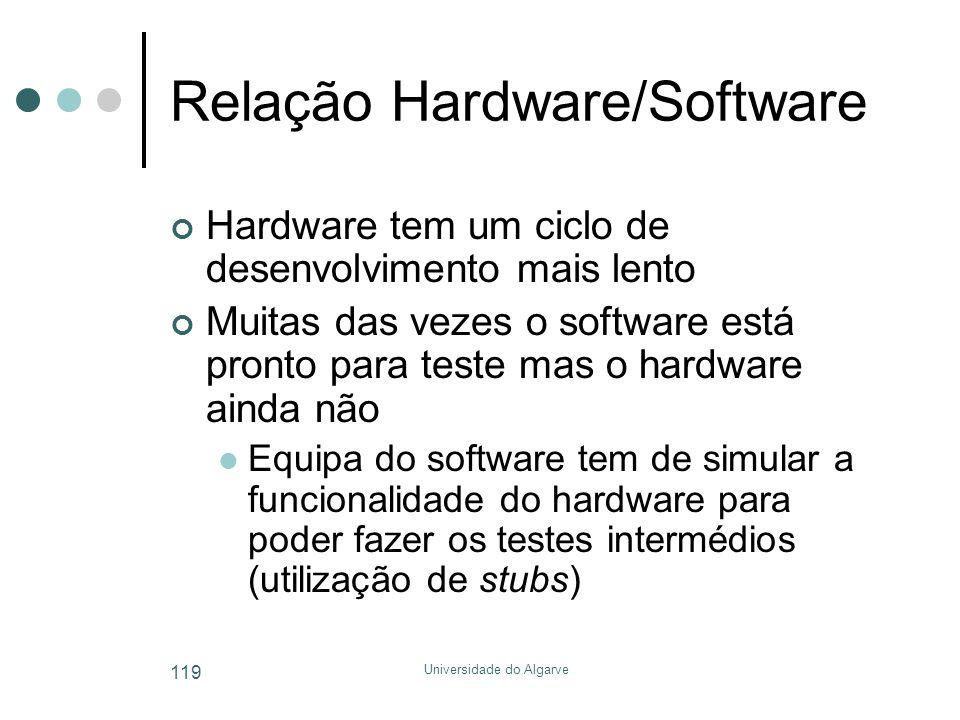 Universidade do Algarve 119 Relação Hardware/Software Hardware tem um ciclo de desenvolvimento mais lento Muitas das vezes o software está pronto para teste mas o hardware ainda não  Equipa do software tem de simular a funcionalidade do hardware para poder fazer os testes intermédios (utilização de stubs)