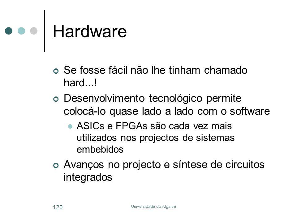 Universidade do Algarve 120 Hardware Se fosse fácil não lhe tinham chamado hard...! Desenvolvimento tecnológico permite colocá-lo quase lado a lado co