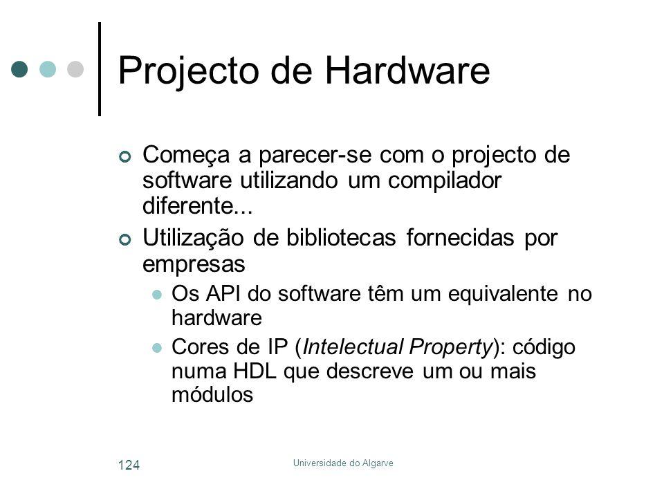 Universidade do Algarve 124 Projecto de Hardware Começa a parecer-se com o projecto de software utilizando um compilador diferente...