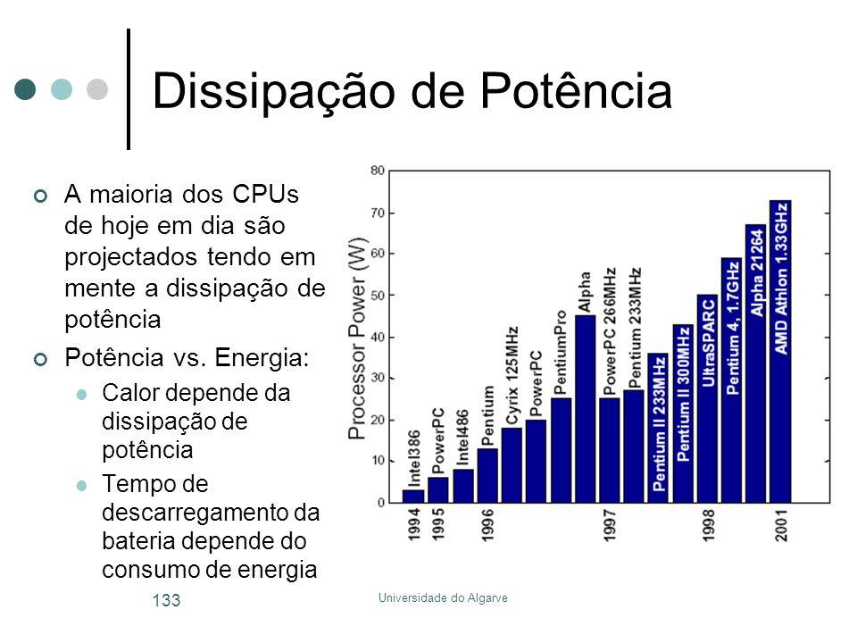 Universidade do Algarve 133 Dissipação de Potência A maioria dos CPUs de hoje em dia são projectados tendo em mente a dissipação de potência Potência vs.