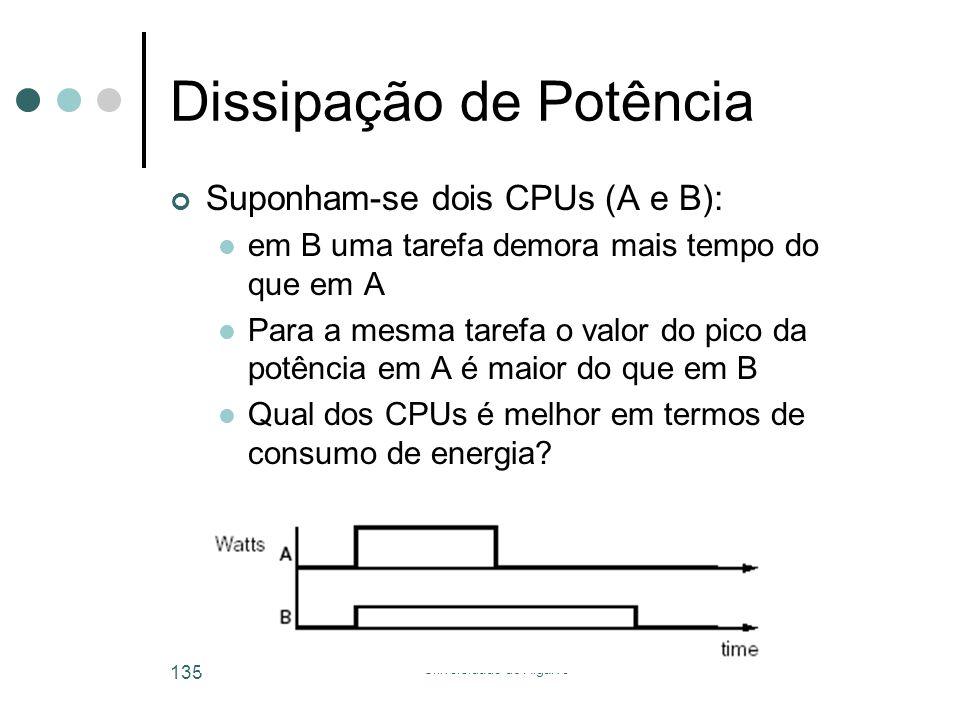 Universidade do Algarve 135 Dissipação de Potência Suponham-se dois CPUs (A e B):  em B uma tarefa demora mais tempo do que em A  Para a mesma tarefa o valor do pico da potência em A é maior do que em B  Qual dos CPUs é melhor em termos de consumo de energia?