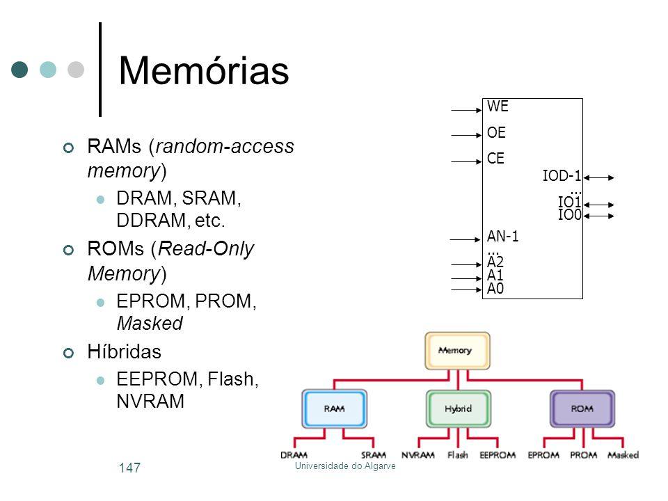 Universidade do Algarve 147 Memórias RAMs (random-access memory)  DRAM, SRAM, DDRAM, etc. ROMs (Read-Only Memory)  EPROM, PROM, Masked Híbridas  EE
