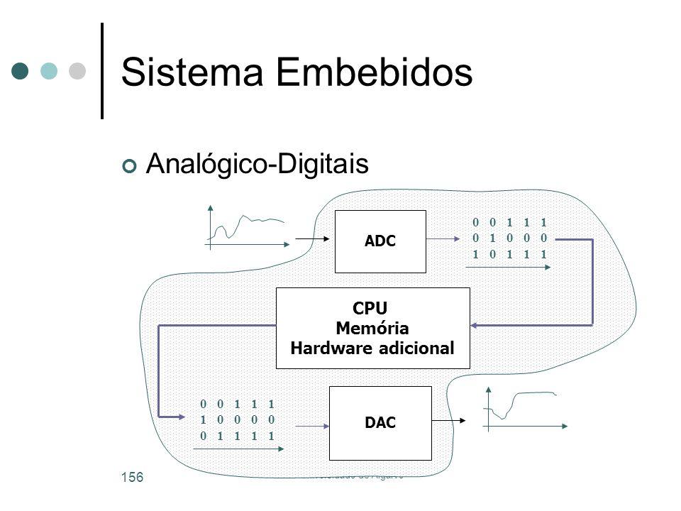 Universidade do Algarve 156 Sistema Embebidos Analógico-Digitais CPU Memória Hardware adicional 001001 010010 101101 101101 101101 DAC 010010 001001 101101 101101 101101 ADC