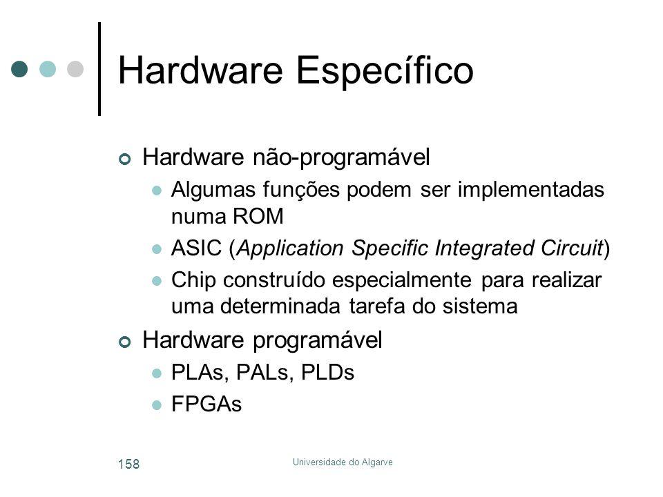 Universidade do Algarve 158 Hardware Específico Hardware não-programável  Algumas funções podem ser implementadas numa ROM  ASIC (Application Specific Integrated Circuit)  Chip construído especialmente para realizar uma determinada tarefa do sistema Hardware programável  PLAs, PALs, PLDs  FPGAs