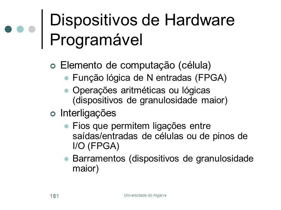 Universidade do Algarve 161 Dispositivos de Hardware Programável Elemento de computação (célula)  Função lógica de N entradas (FPGA)  Operações aritméticas ou lógicas (dispositivos de granulosidade maior) Interligações  Fios que permitem ligações entre saídas/entradas de células ou de pinos de I/O (FPGA)  Barramentos (dispositivos de granulosidade maior)