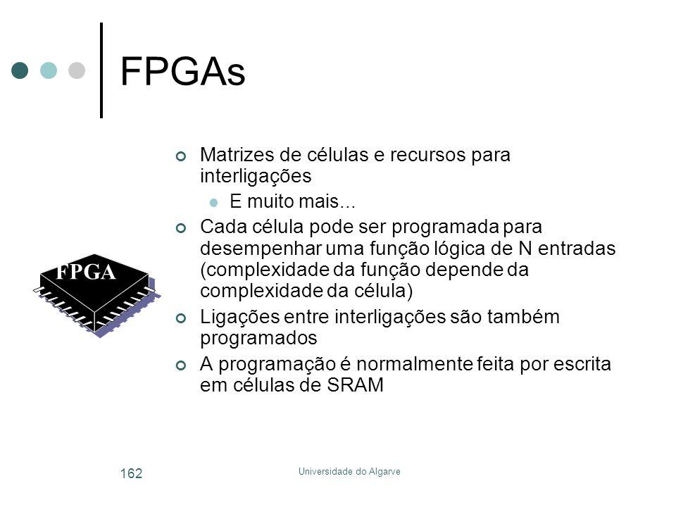 Universidade do Algarve 162 FPGAs Matrizes de células e recursos para interligações  E muito mais... Cada célula pode ser programada para desempenhar