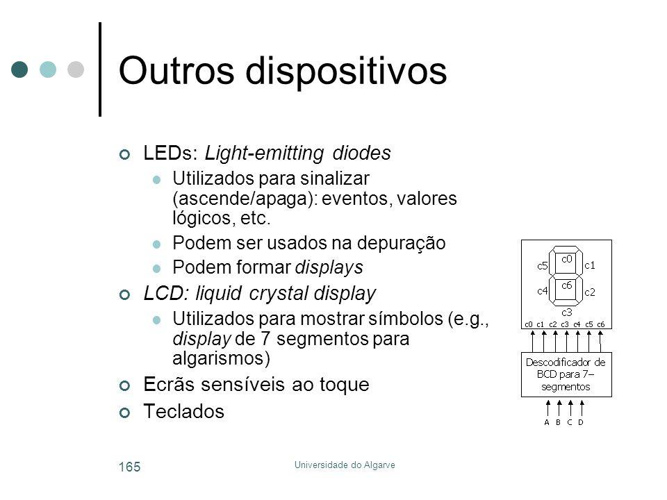 Universidade do Algarve 165 Outros dispositivos LEDs: Light-emitting diodes  Utilizados para sinalizar (ascende/apaga): eventos, valores lógicos, etc.