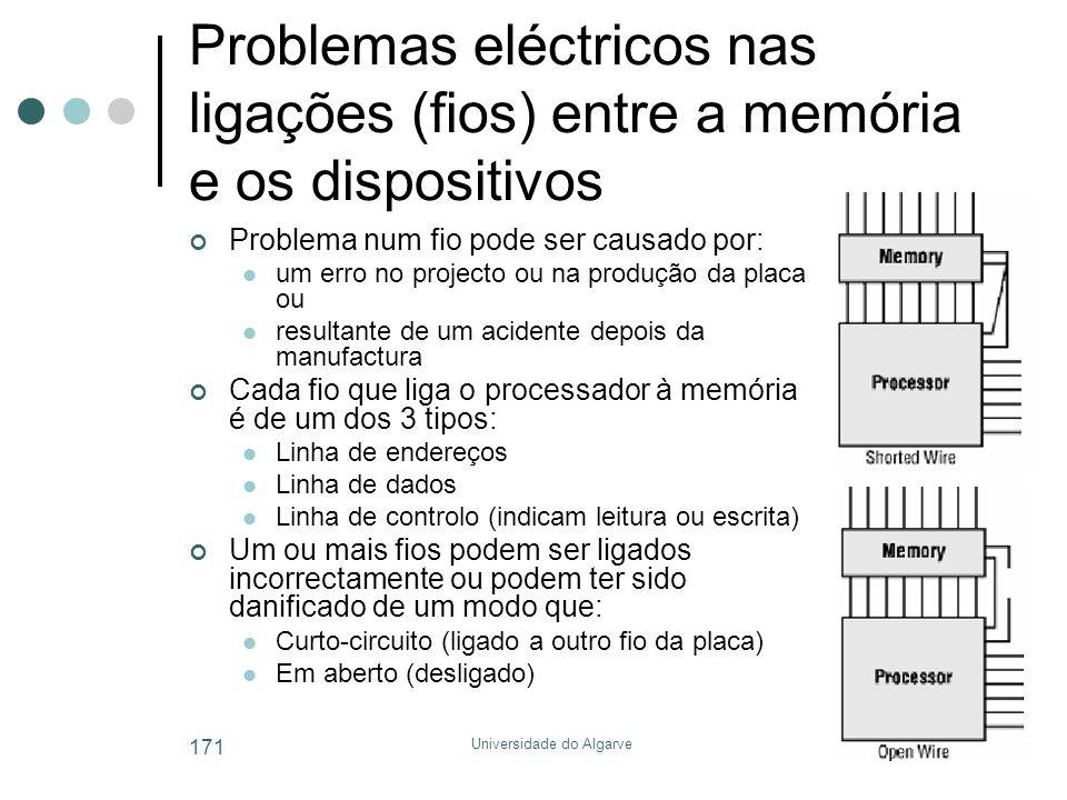Universidade do Algarve 171 Problemas eléctricos nas ligações (fios) entre a memória e os dispositivos Problema num fio pode ser causado por:  um err