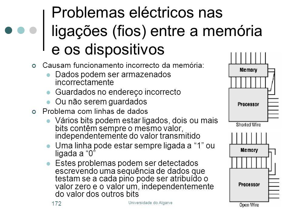Universidade do Algarve 172 Problemas eléctricos nas ligações (fios) entre a memória e os dispositivos Causam funcionamento incorrecto da memória:  Dados podem ser armazenados incorrectamente  Guardados no endereço incorrecto  Ou não serem guardados Problema com linhas de dados  Vários bits podem estar ligados, dois ou mais bits contêm sempre o mesmo valor, independentemente do valor transmitido  Uma linha pode estar sempre ligada a 1 ou ligada a 0  Estes problemas podem ser detectados escrevendo uma sequência de dados que testam se a cada pino pode ser atribuído o valor zero e o valor um, independentemente do valor dos outros bits
