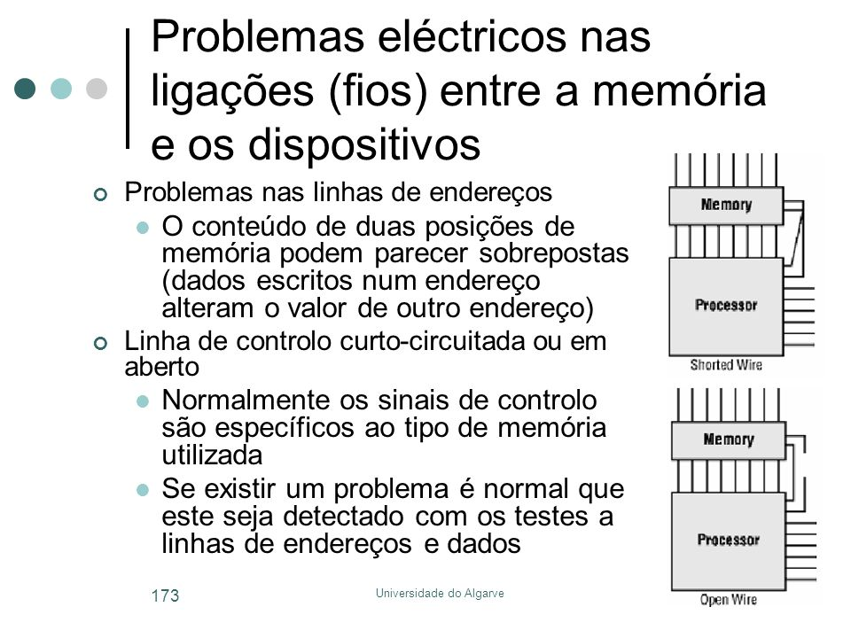 Universidade do Algarve 173 Problemas eléctricos nas ligações (fios) entre a memória e os dispositivos Problemas nas linhas de endereços  O conteúdo de duas posições de memória podem parecer sobrepostas (dados escritos num endereço alteram o valor de outro endereço) Linha de controlo curto-circuitada ou em aberto  Normalmente os sinais de controlo são específicos ao tipo de memória utilizada  Se existir um problema é normal que este seja detectado com os testes a linhas de endereços e dados