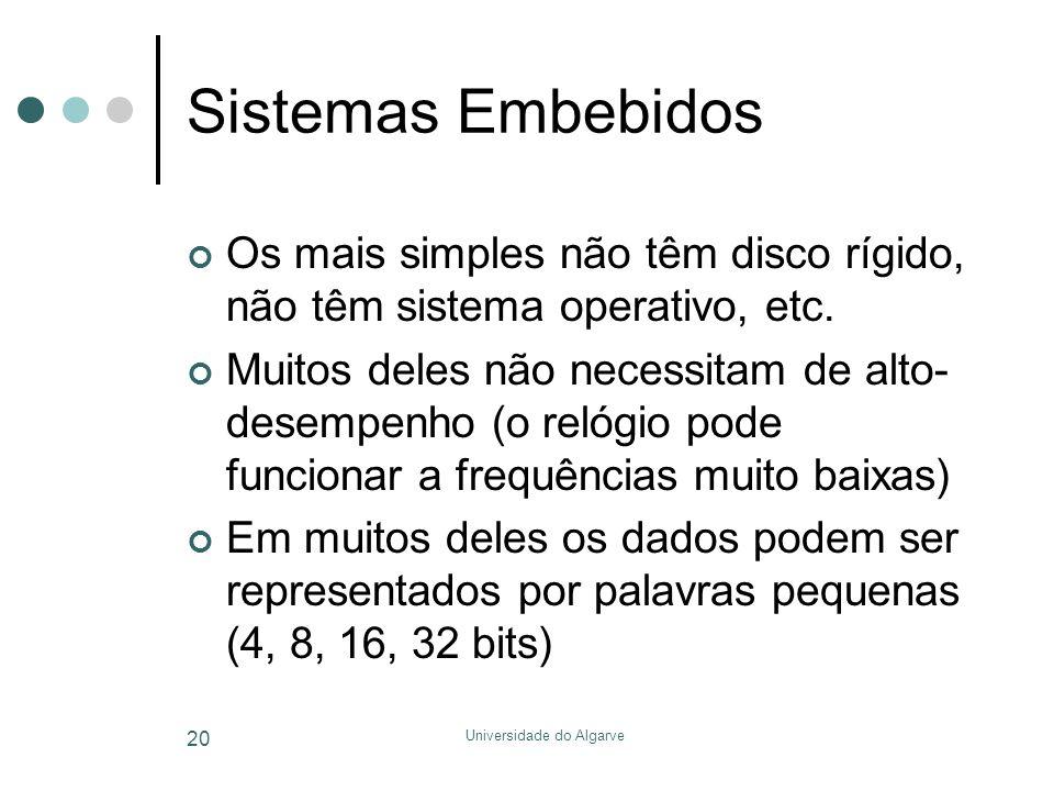 Universidade do Algarve 20 Sistemas Embebidos Os mais simples não têm disco rígido, não têm sistema operativo, etc. Muitos deles não necessitam de alt