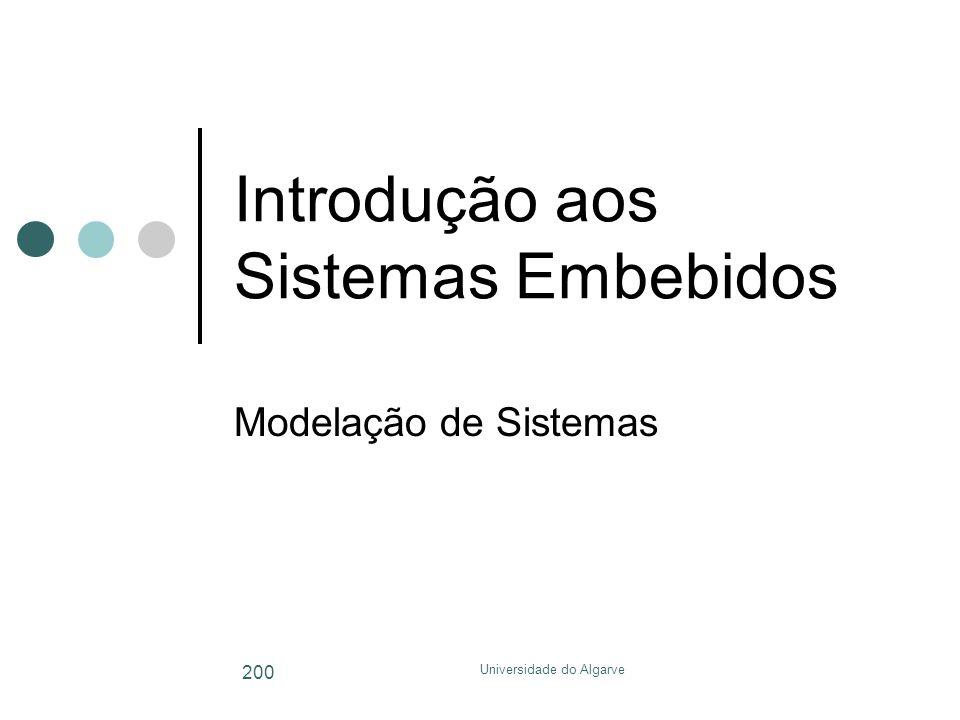 Universidade do Algarve 200 Introdução aos Sistemas Embebidos Modelação de Sistemas
