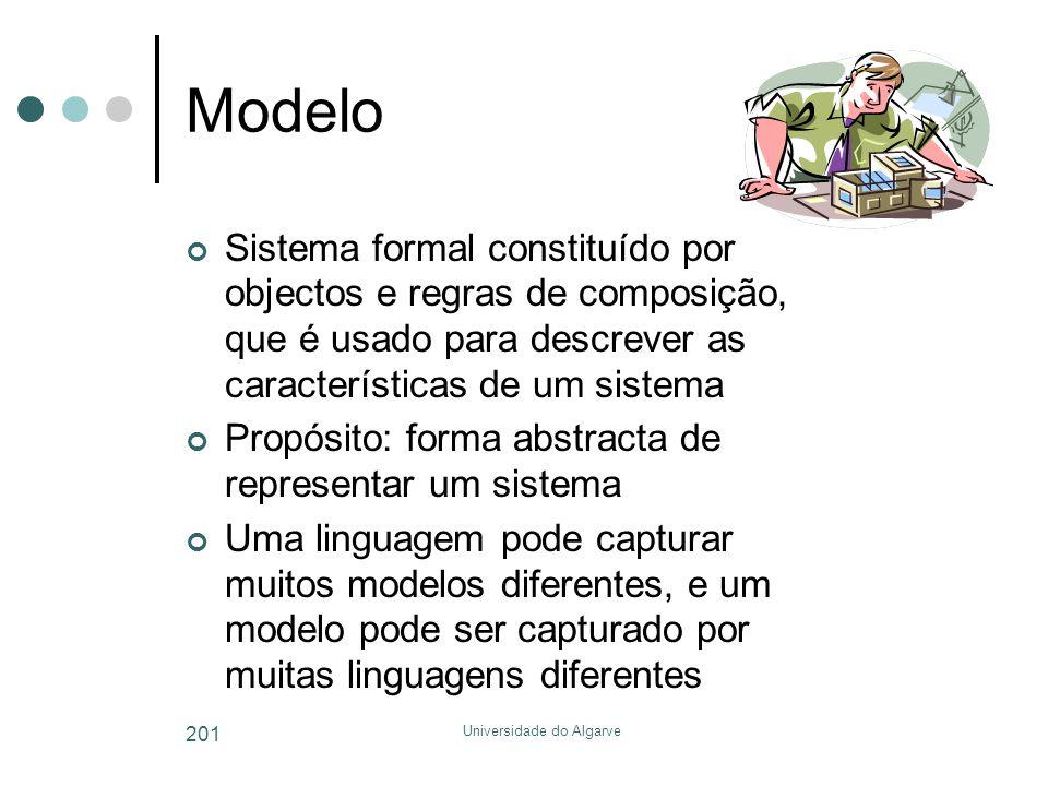 Universidade do Algarve 201 Modelo Sistema formal constituído por objectos e regras de composição, que é usado para descrever as características de um sistema Propósito: forma abstracta de representar um sistema Uma linguagem pode capturar muitos modelos diferentes, e um modelo pode ser capturado por muitas linguagens diferentes