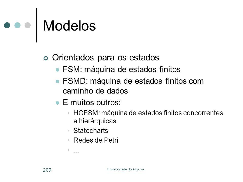 Universidade do Algarve 209 Modelos Orientados para os estados  FSM: máquina de estados finitos  FSMD: máquina de estados finitos com caminho de dados  E muitos outros: •HCFSM: máquina de estados finitos concorrentes e hierárquicas •Statecharts •Redes de Petri •...