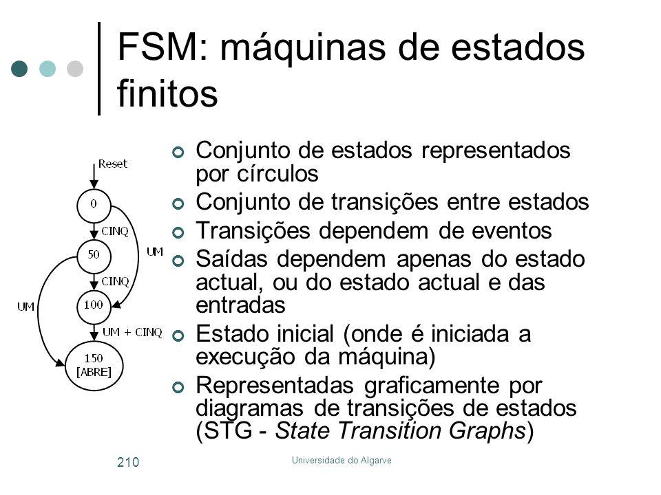 Universidade do Algarve 210 FSM: máquinas de estados finitos Conjunto de estados representados por círculos Conjunto de transições entre estados Transições dependem de eventos Saídas dependem apenas do estado actual, ou do estado actual e das entradas Estado inicial (onde é iniciada a execução da máquina) Representadas graficamente por diagramas de transições de estados (STG - State Transition Graphs)