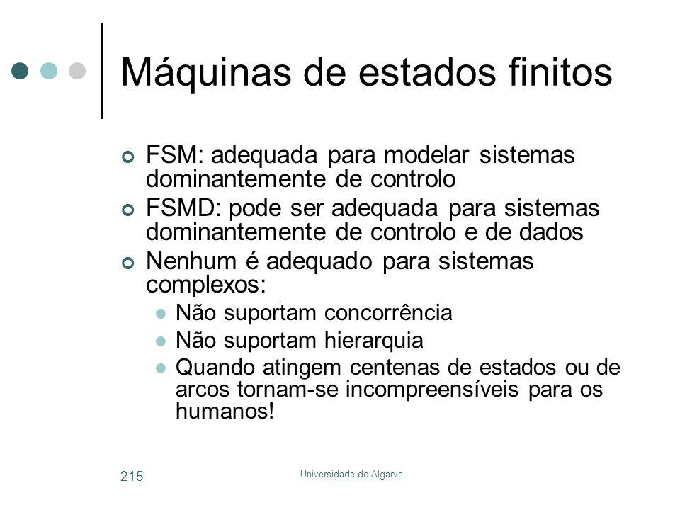 Universidade do Algarve 215 Máquinas de estados finitos FSM: adequada para modelar sistemas dominantemente de controlo FSMD: pode ser adequada para si