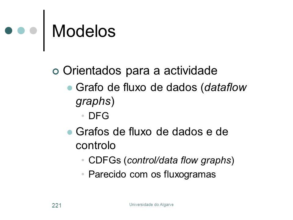 Universidade do Algarve 221 Modelos Orientados para a actividade  Grafo de fluxo de dados (dataflow graphs) •DFG  Grafos de fluxo de dados e de controlo •CDFGs (control/data flow graphs) •Parecido com os fluxogramas