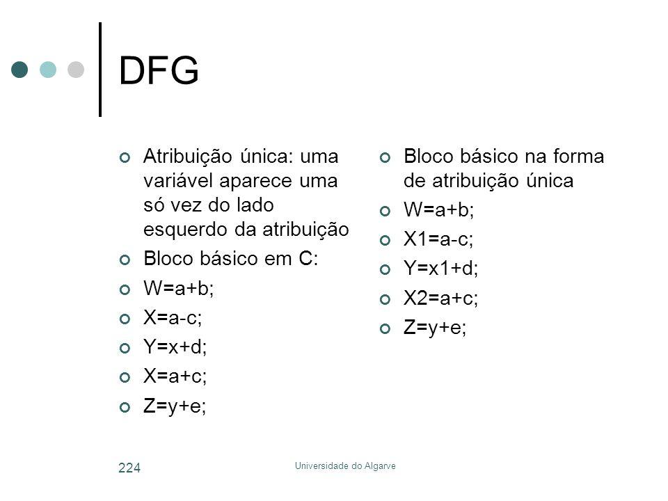 Universidade do Algarve 224 DFG Atribuição única: uma variável aparece uma só vez do lado esquerdo da atribuição Bloco básico em C: W=a+b; X=a-c; Y=x+d; X=a+c; Z=y+e; Bloco básico na forma de atribuição única W=a+b; X1=a-c; Y=x1+d; X2=a+c; Z=y+e;