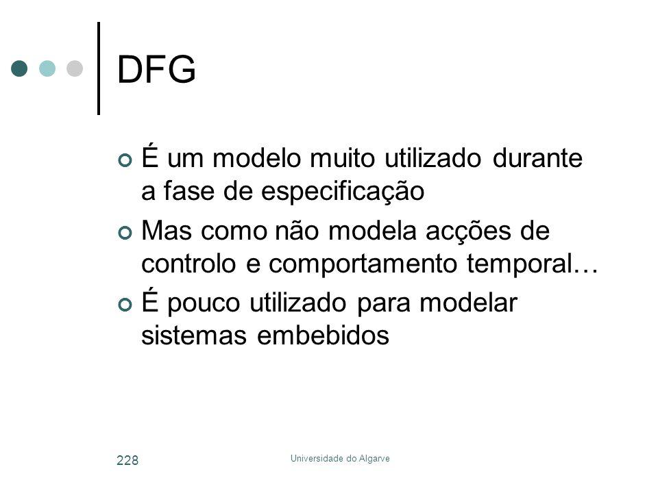 Universidade do Algarve 228 DFG É um modelo muito utilizado durante a fase de especificação Mas como não modela acções de controlo e comportamento temporal… É pouco utilizado para modelar sistemas embebidos