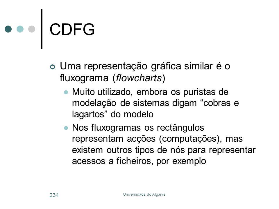 Universidade do Algarve 234 CDFG Uma representação gráfica similar é o fluxograma (flowcharts)  Muito utilizado, embora os puristas de modelação de s