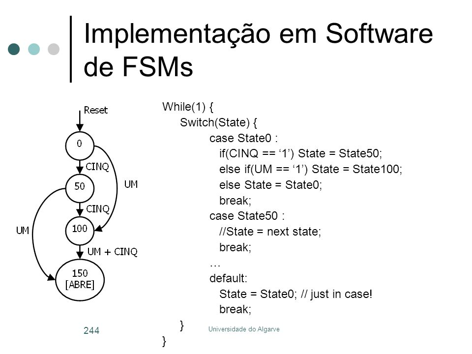 Universidade do Algarve 244 Implementação em Software de FSMs While(1) { Switch(State) { case State0 : if(CINQ == '1') State = State50; else if(UM ==
