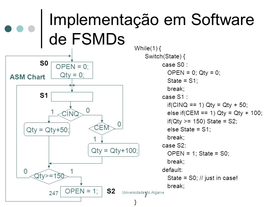 Universidade do Algarve 247 Implementação em Software de FSMDs While(1) { Switch(State) { case S0 : OPEN = 0; Qty = 0; State = S1; break; case S1 : if