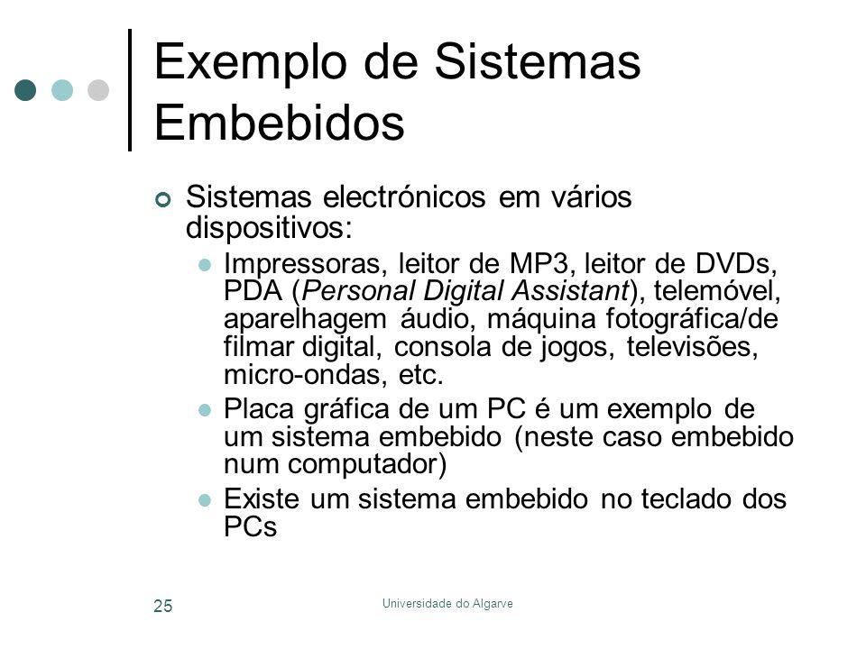 Universidade do Algarve 25 Exemplo de Sistemas Embebidos Sistemas electrónicos em vários dispositivos:  Impressoras, leitor de MP3, leitor de DVDs, PDA (Personal Digital Assistant), telemóvel, aparelhagem áudio, máquina fotográfica/de filmar digital, consola de jogos, televisões, micro-ondas, etc.