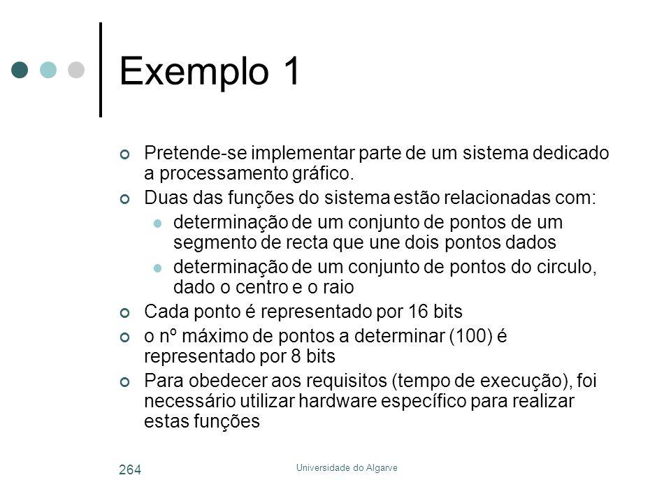 Universidade do Algarve 264 Exemplo 1 Pretende-se implementar parte de um sistema dedicado a processamento gráfico. Duas das funções do sistema estão
