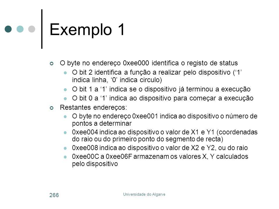 Universidade do Algarve 266 Exemplo 1 O byte no endereço 0xee000 identifica o registo de status  O bit 2 identifica a função a realizar pelo dispositivo ('1' indica linha, '0' indica circulo)  O bit 1 a '1' indica se o dispositivo já terminou a execução  O bit 0 a '1' indica ao dispositivo para começar a execução Restantes endereços:  O byte no endereço 0xee001 indica ao dispositivo o número de pontos a determinar  0xee004 indica ao dispositivo o valor de X1 e Y1 (coordenadas do raio ou do primeiro ponto do segmento de recta)  0xee008 indica ao dispositivo o valor de X2 e Y2, ou do raio  0xee00C a 0xee06F armazenam os valores X, Y calculados pelo dispositivo