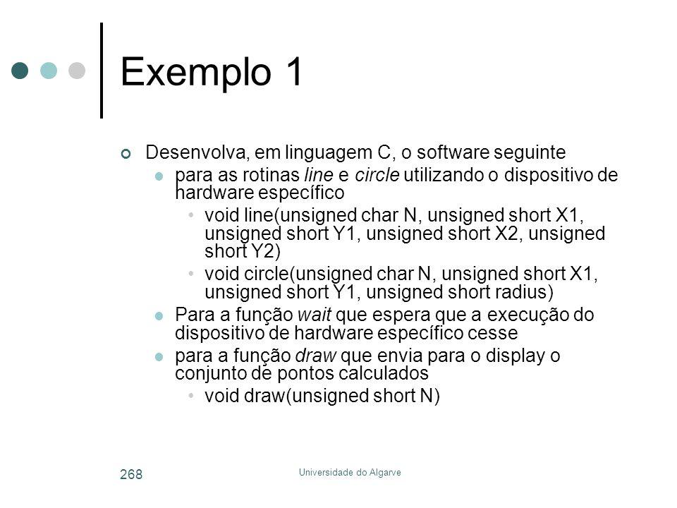 Universidade do Algarve 268 Exemplo 1 Desenvolva, em linguagem C, o software seguinte  para as rotinas line e circle utilizando o dispositivo de hard