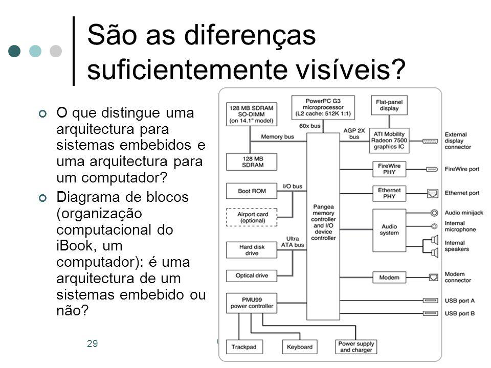 Universidade do Algarve 29 São as diferenças suficientemente visíveis? O que distingue uma arquitectura para sistemas embebidos e uma arquitectura par